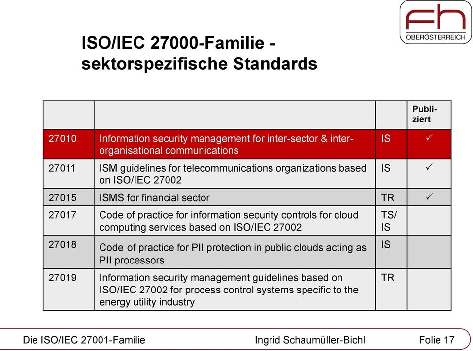 security controls for cloud computing services based on O/IEC 27002 27018 Code of practice for PII protection in public clouds acting as PII processors