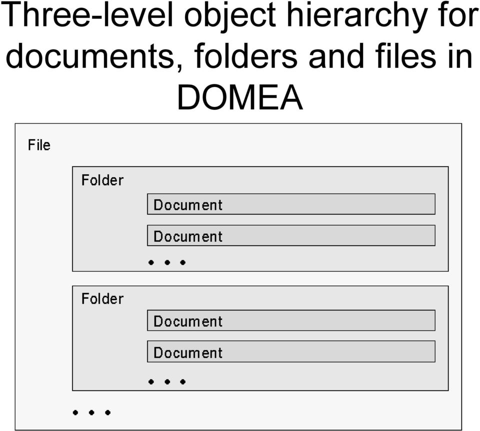for documents,
