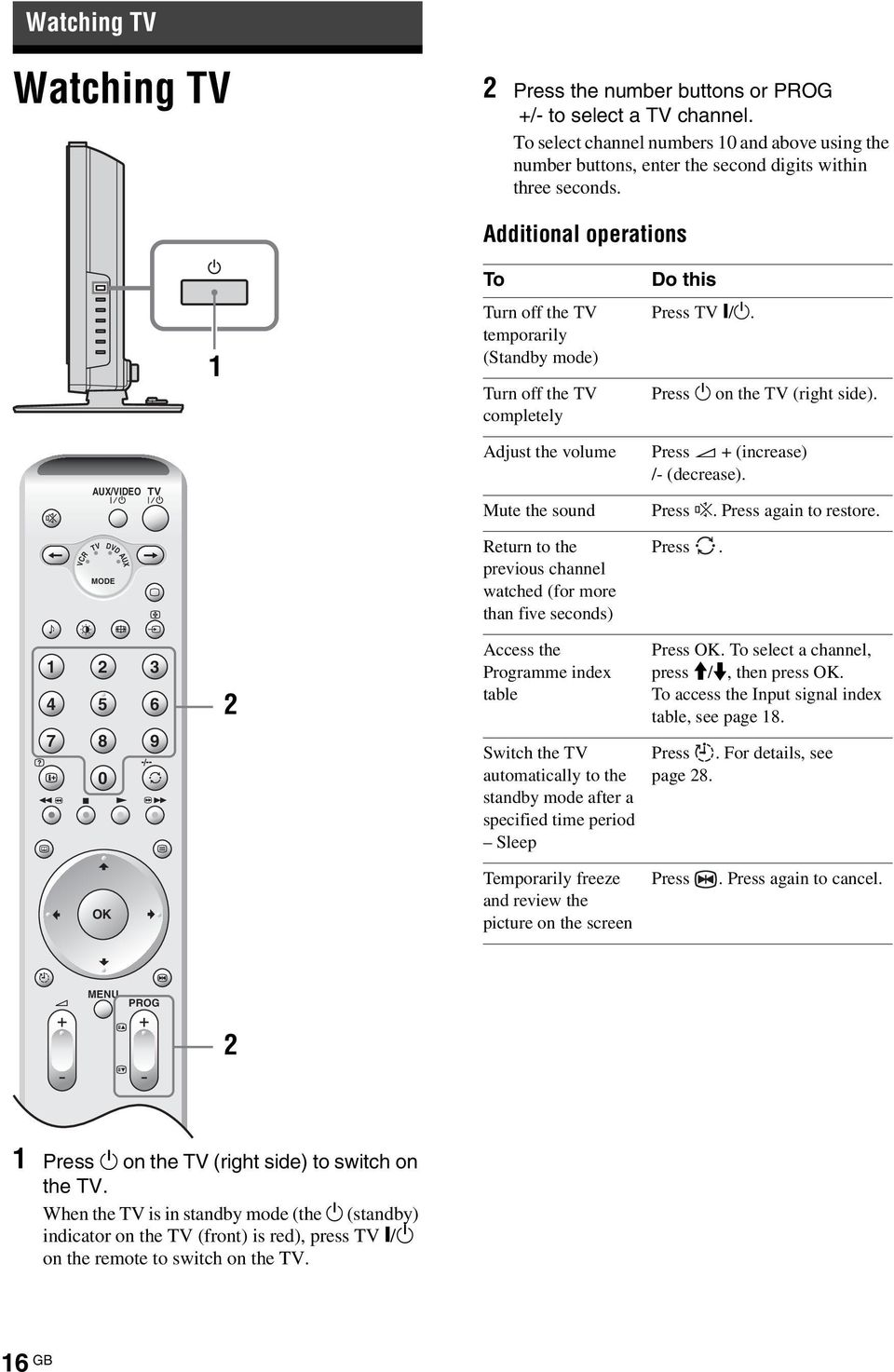 VCR AUX/VIDEO TV TV DVD AUX MODE Adjust the volume Mute the sound Return to the previous channel watched (for more than five seconds) Press 2 + (increase) /- (decrease). Press %.