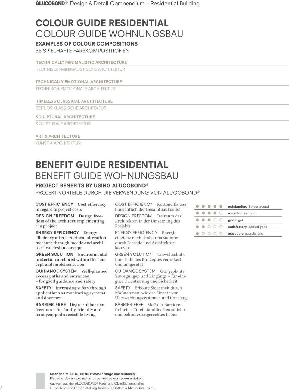 SKULPTURALE ARCHITEKTUR ART & ARCHITECTURE KUNST & ARCHITEKTUR BENEFIT GUIDE RESIDENTIAL BENEFIT GUIDE WOHNUNGSBAU PROJECT BENEFITS BY USING ALUCOBOND PROJEKT-VORTEILE DURCH DIE VERWENDUNG VON