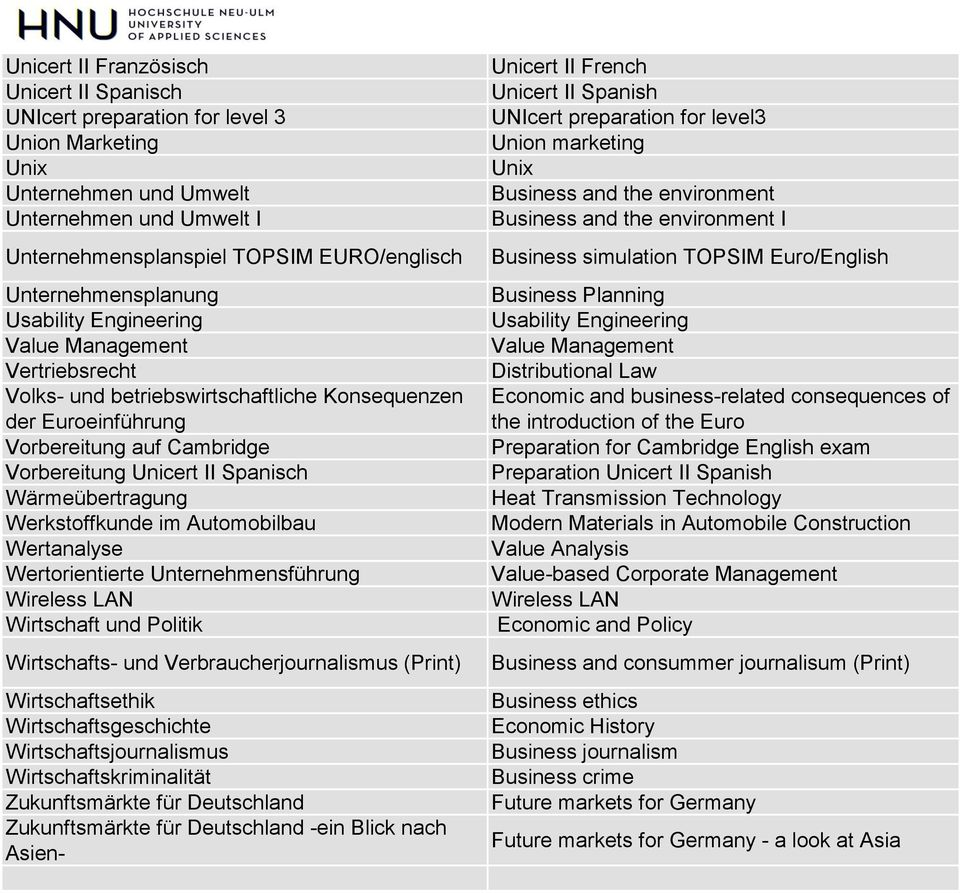 Business Planning Usability Engineering Usability Engineering Value Management Value Management Vertriebsrecht Distributional Law Volks- und betriebswirtschaftliche Konsequenzen der Euroeinführung