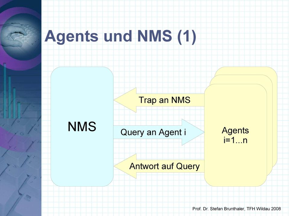 Query an Agent i