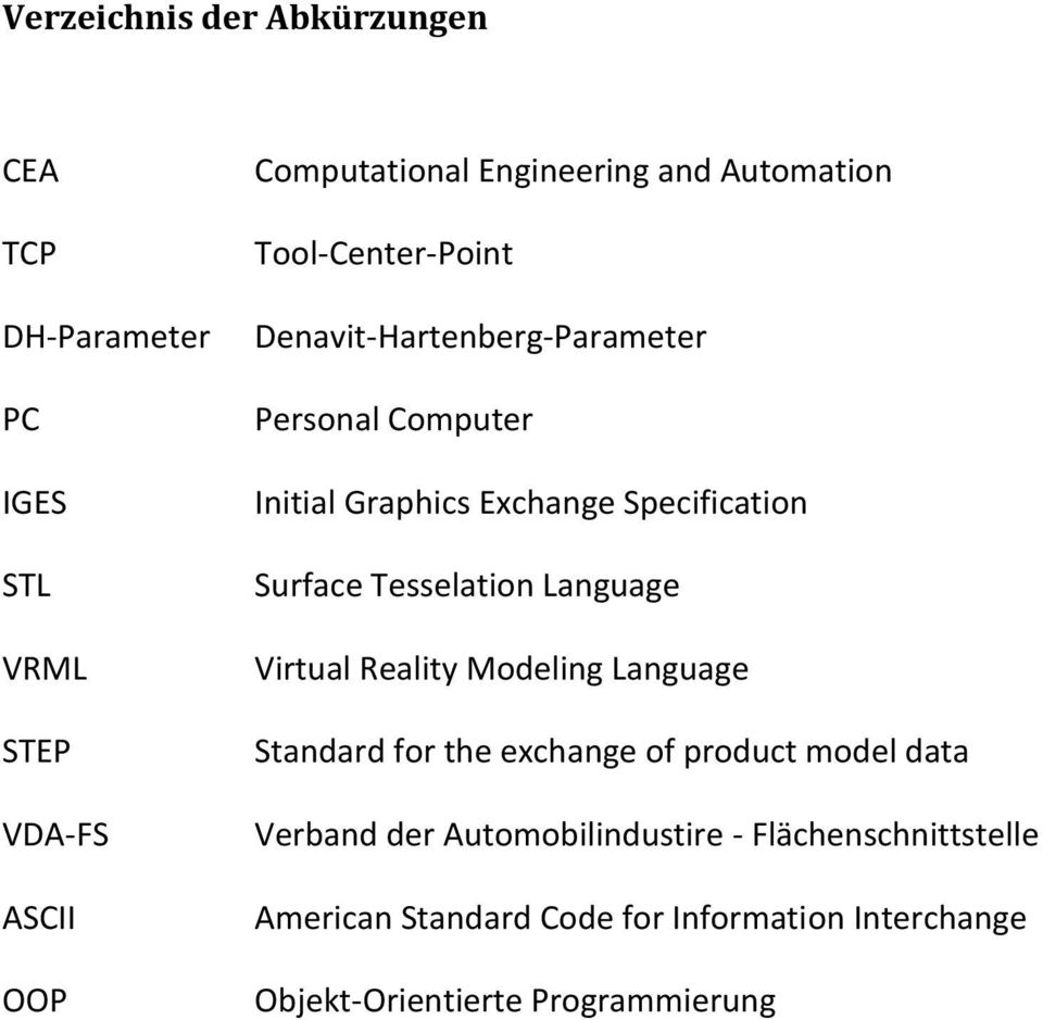Surface Tesselation Language Virtual Reality Modeling Language Standard for the exchange of product model data Verband