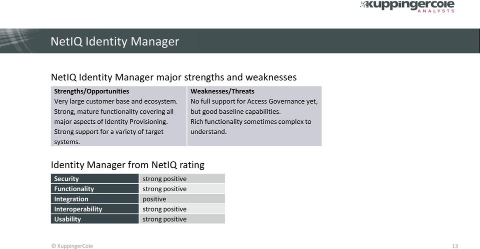 Identity Manager from NetIQ rating Security Functionality Integration Interoperability Usability strong positive strong positive positive strong