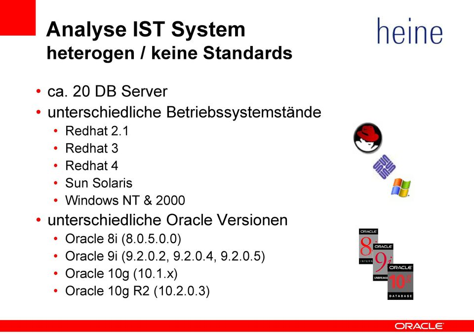 1 Redhat 3 Redhat 4 Sun Solaris Windows NT & 2000 unterschiedliche Oracle