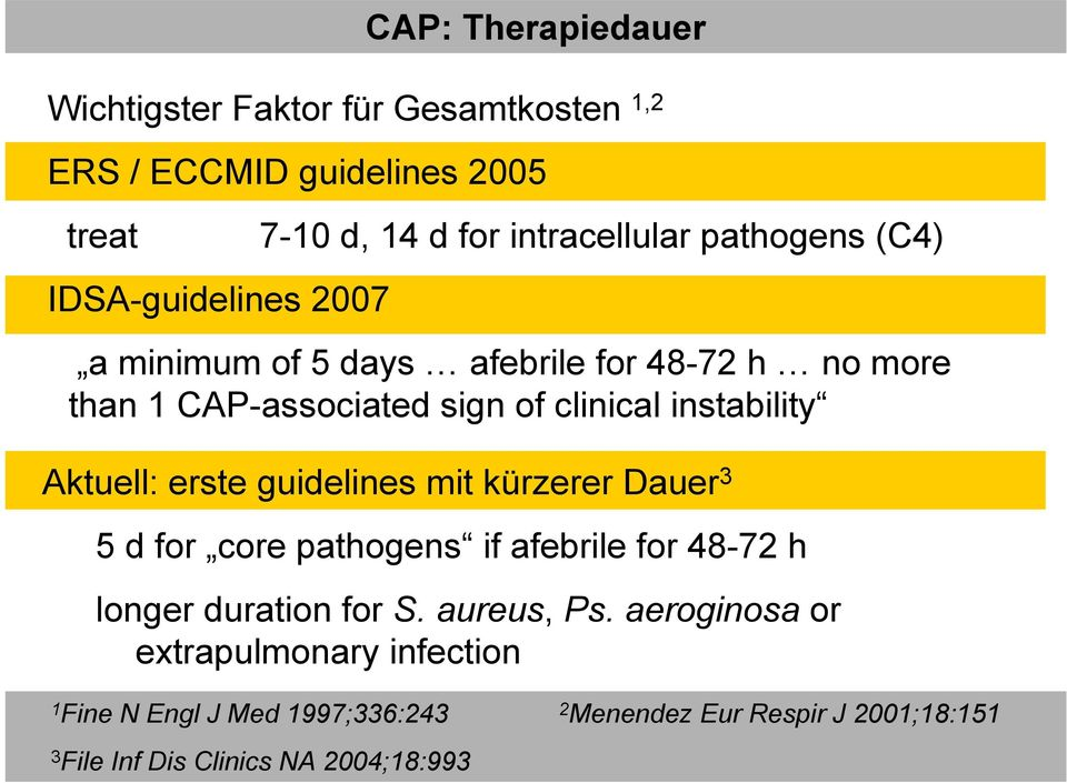 Aktuell: erste guidelines mit kürzerer Dauer 3 5 d for core pathogens if afebrile for 48-72 h longer duration for S. aureus, Ps.