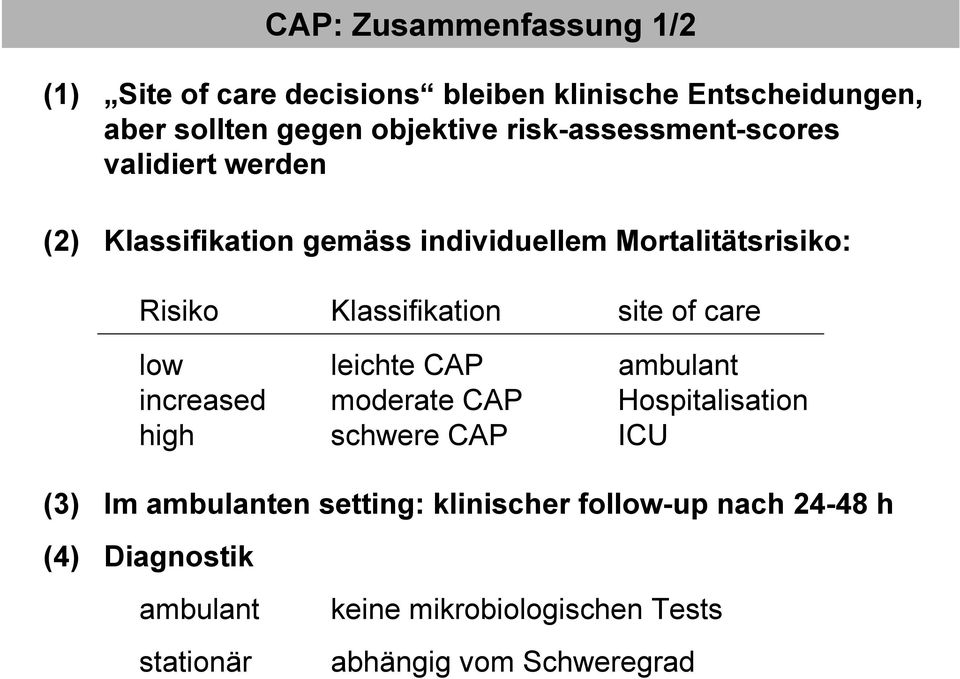site of care low leichte CAP ambulant increased moderate CAP Hospitalisation high schwere CAP ICU (3) Im ambulanten