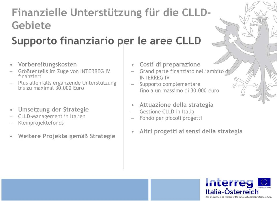 000 Euro Umsetzung der Strategie CLLD-Management in Italien Kleinprojektefonds Weitere Projekte gemäß Strategie Costi di preparazione Grand