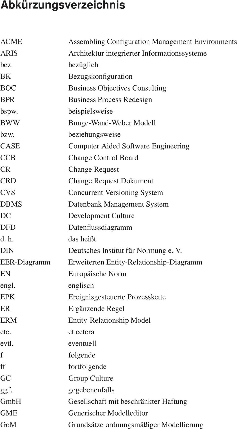 beziehungsweise CASE Computer Aided Software Engineering CCB Change Control Board CR Change Request CRD Change Request Dokument CVS Concurrent Versioning System DBMS Datenbank Management System DC