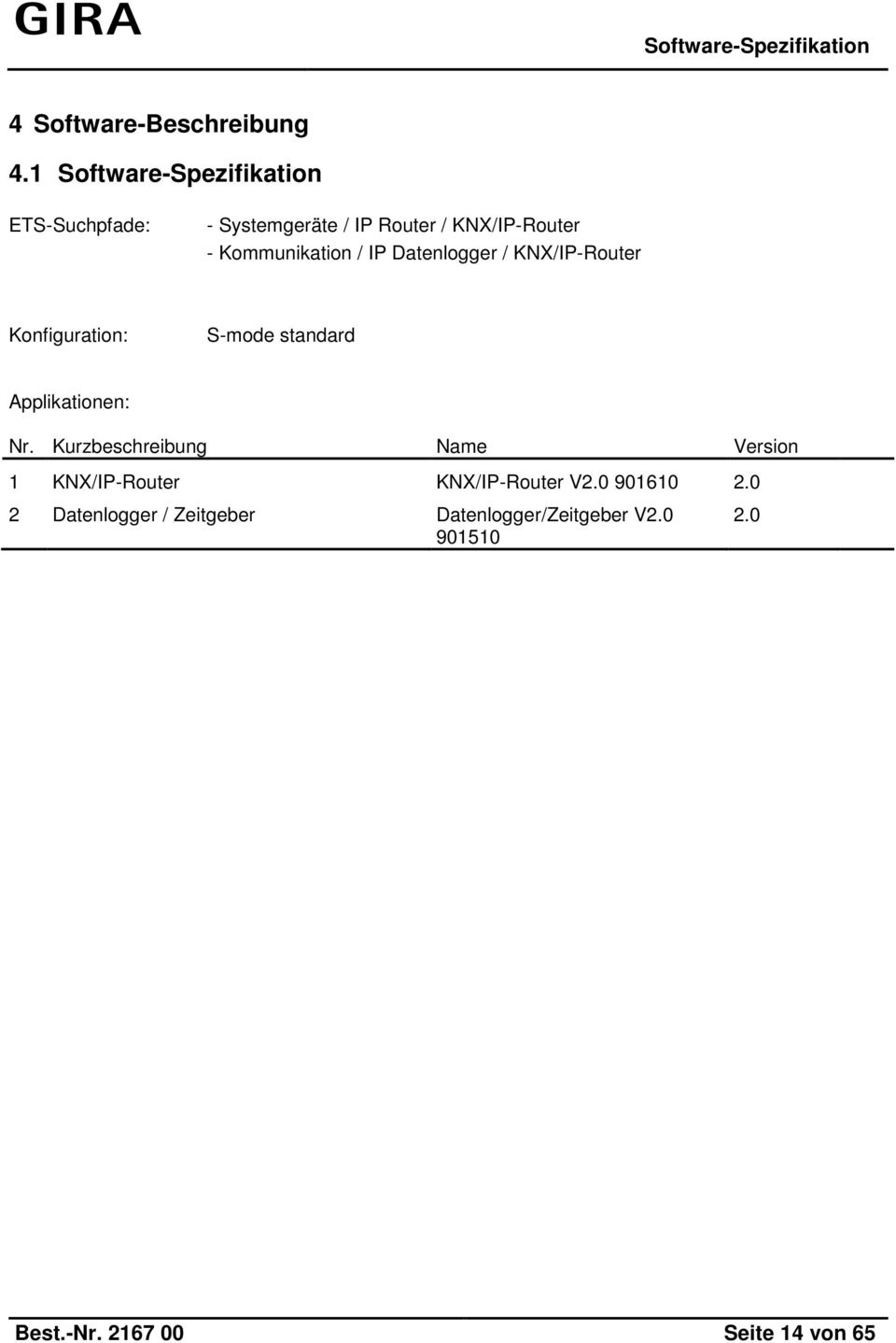 IP Datenlogger / KNX/IP-Router Konfiguration: S-mode standard Applikationen: Nr.