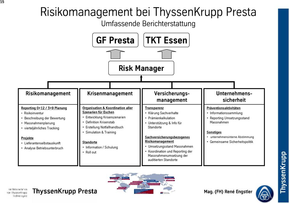 Deutschland, Schönebe ck ck Deutschland, München hen China, Dalian China, Changc hangchun hun China, Sha ngha ii 15 Umfassende Berichterstattung GF Presta TKT Essen Risk Manager Risikomanagement