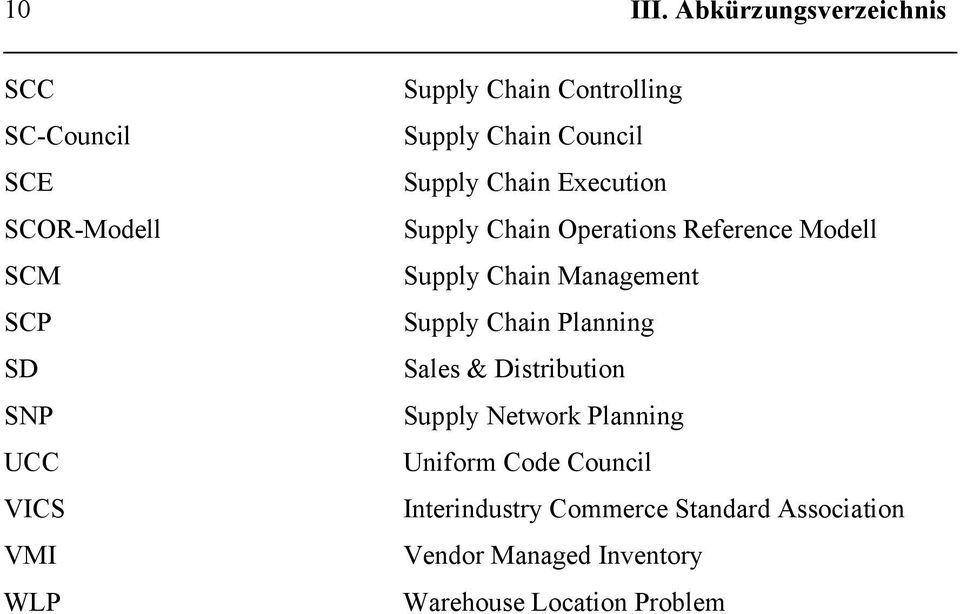 Controlling Supply Chain Council Supply Chain Execution Supply Chain Operations Reference Modell