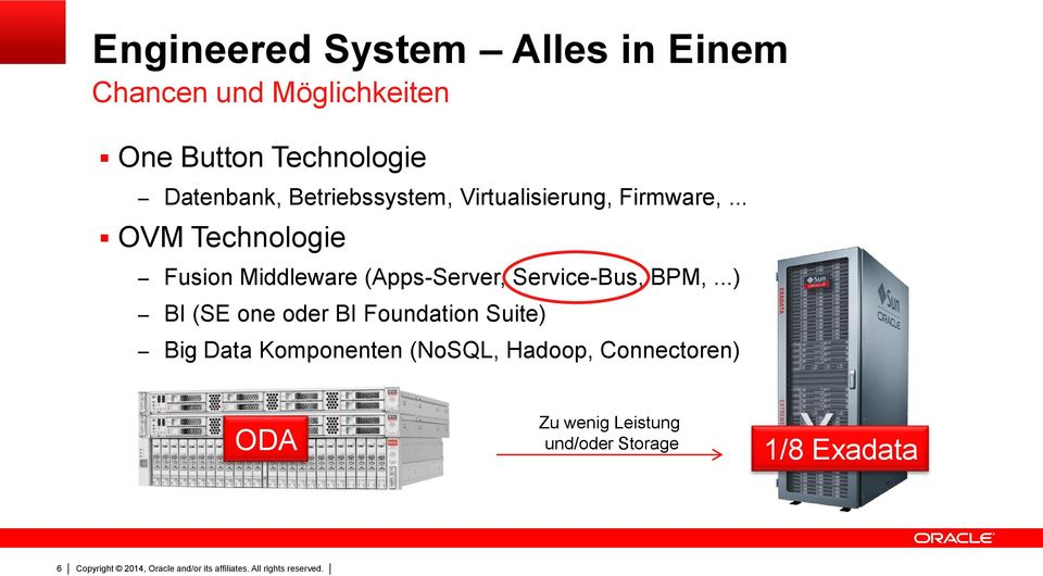 .. OVM Technologie Fusion Middleware (Apps-Server, Service-Bus, BPM,.
