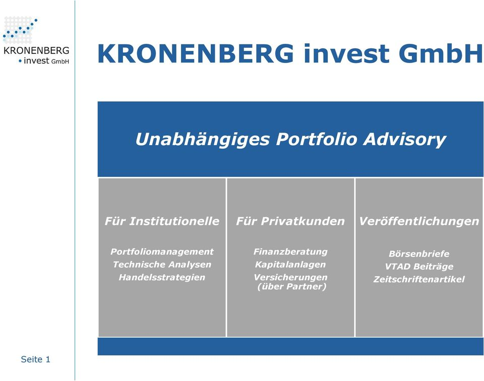 Portfoliomanagement Technische Analysen Handelsstrategien
