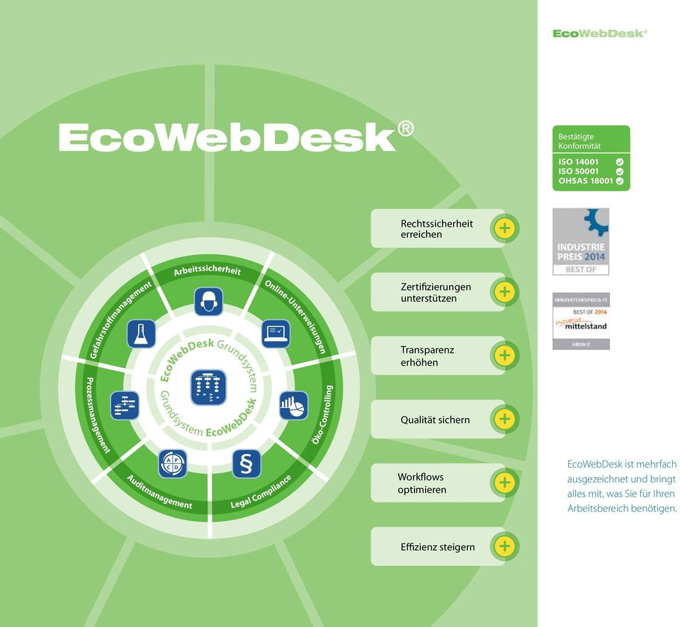 Grundsystem Grundsystem EcoWebDesk Öko-Controlling Qualität sichern Auditmanagement Legal Compliance Workflows