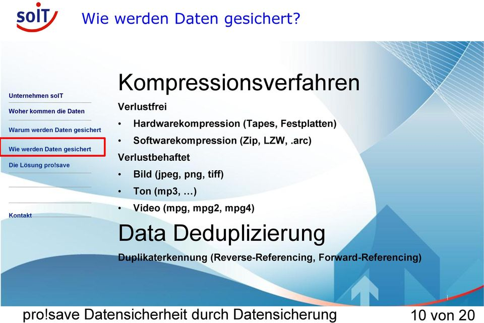 Softwarekompression (Zip, LZW,.