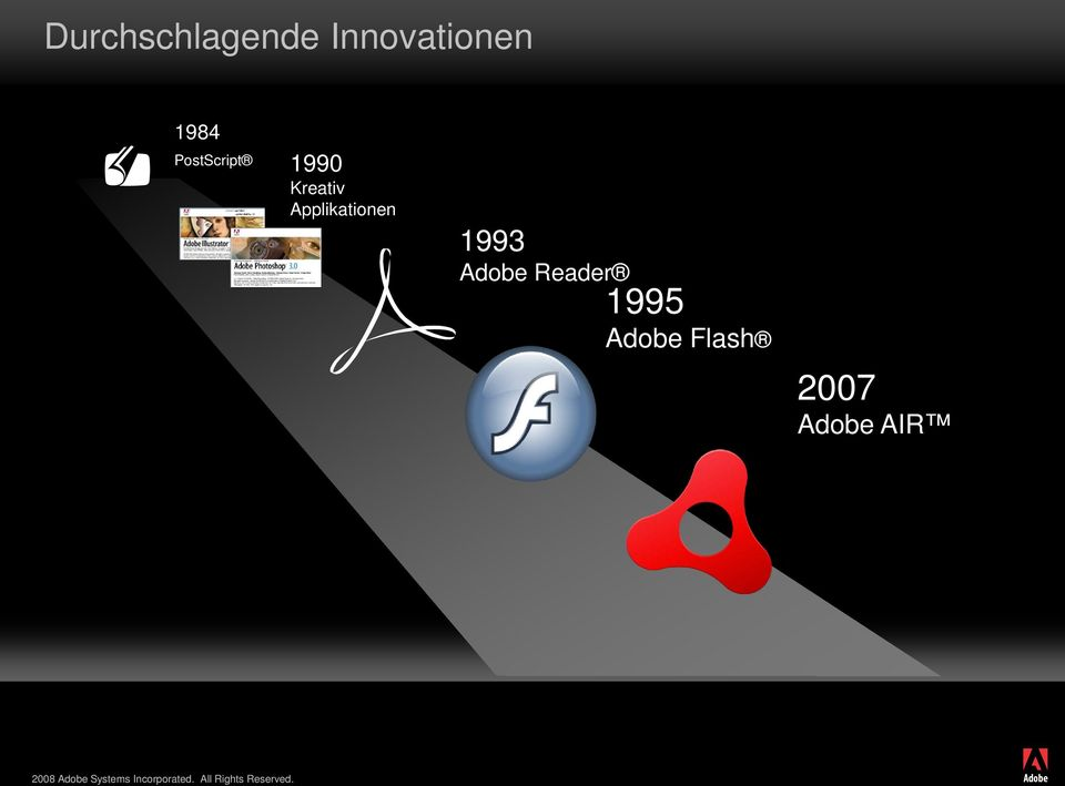 Applikationen 1993 Adobe