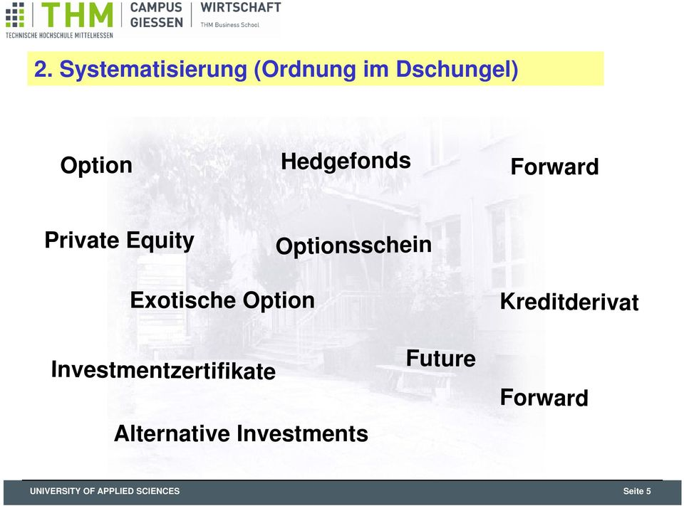 Forward Optionsschein Private Equity Kreditderivat