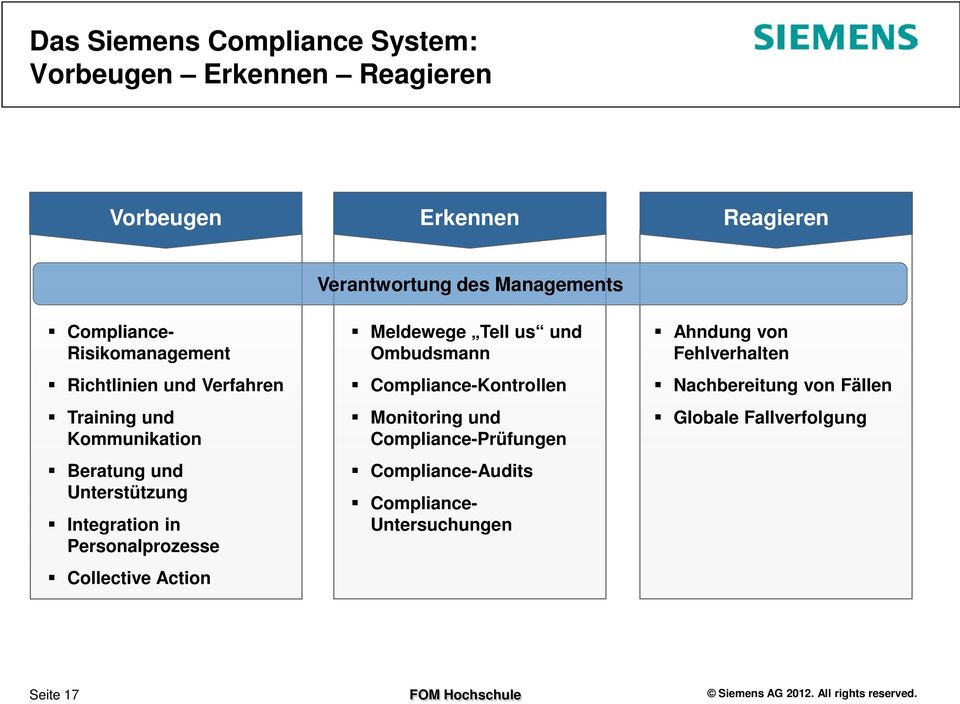 Collective Action Meldewege Tell us und Ombudsmann Compliance-Kontrollen Monitoring und Compliance-Prüfungen Compliance-Audits