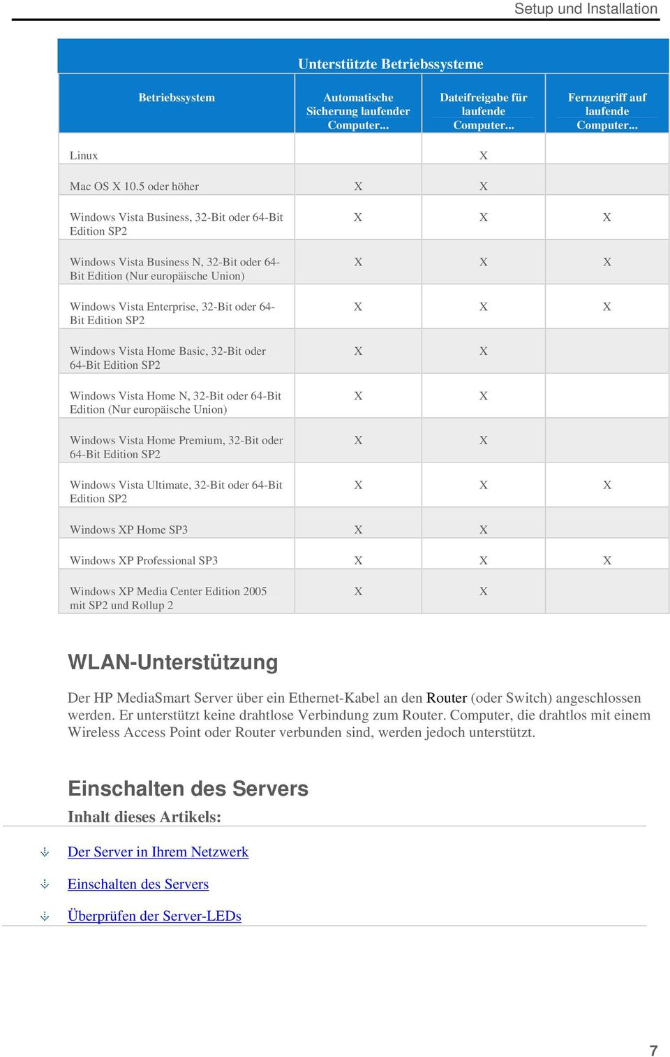5 oder höher X X Windows Vista Business, 32-Bit oder 64-Bit Edition SP2 Windows Vista Business N, 32-Bit oder 64- Bit Edition (Nur europäische Union) Windows Vista Enterprise, 32-Bit oder 64- Bit