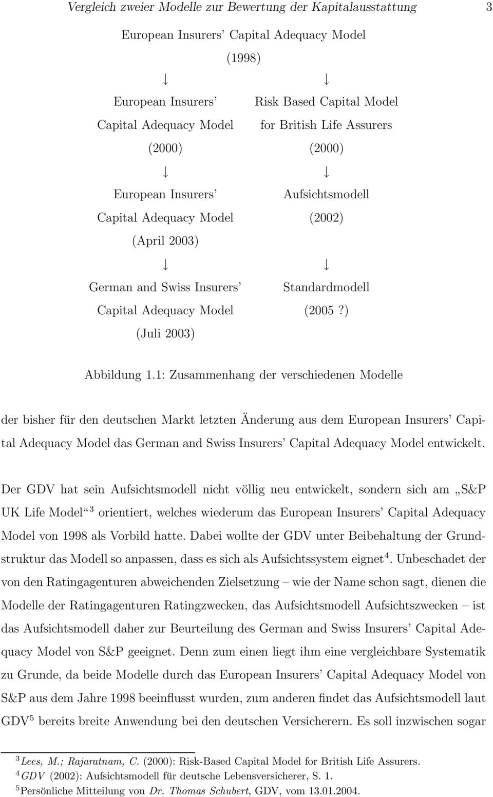 1: Zusammenhang der verschiedenen Modelle der bisher für den deutschen Markt letzten Änderung aus dem European Insurers Capital Adequacy Model das German and Swiss Insurers Capital Adequacy Model