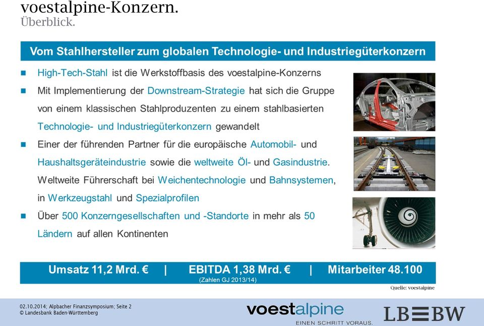 Quelle: voestalpine 02.
