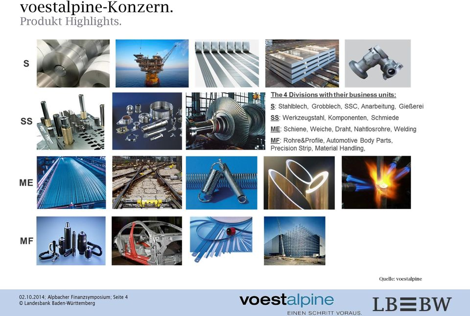 Quelle: voestalpine 02.10.