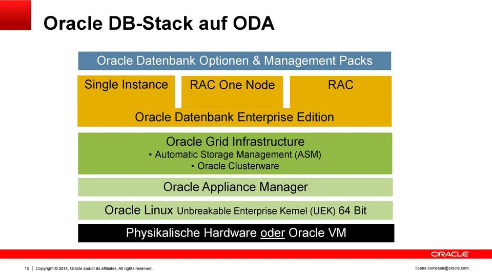 Oracle Clusterware Oracle Appliance Manager Oracle Linux Unbreakable Enterprise Kernel (UEK) 64 Bit