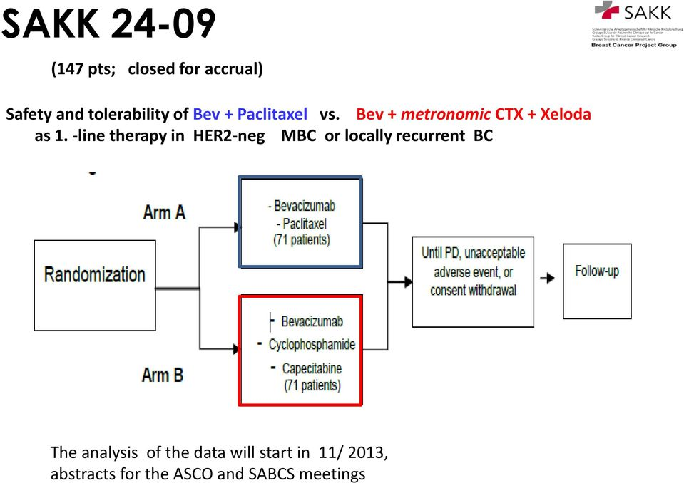 -line therapy in HER2-neg MBC or locally recurrent BC The analysis