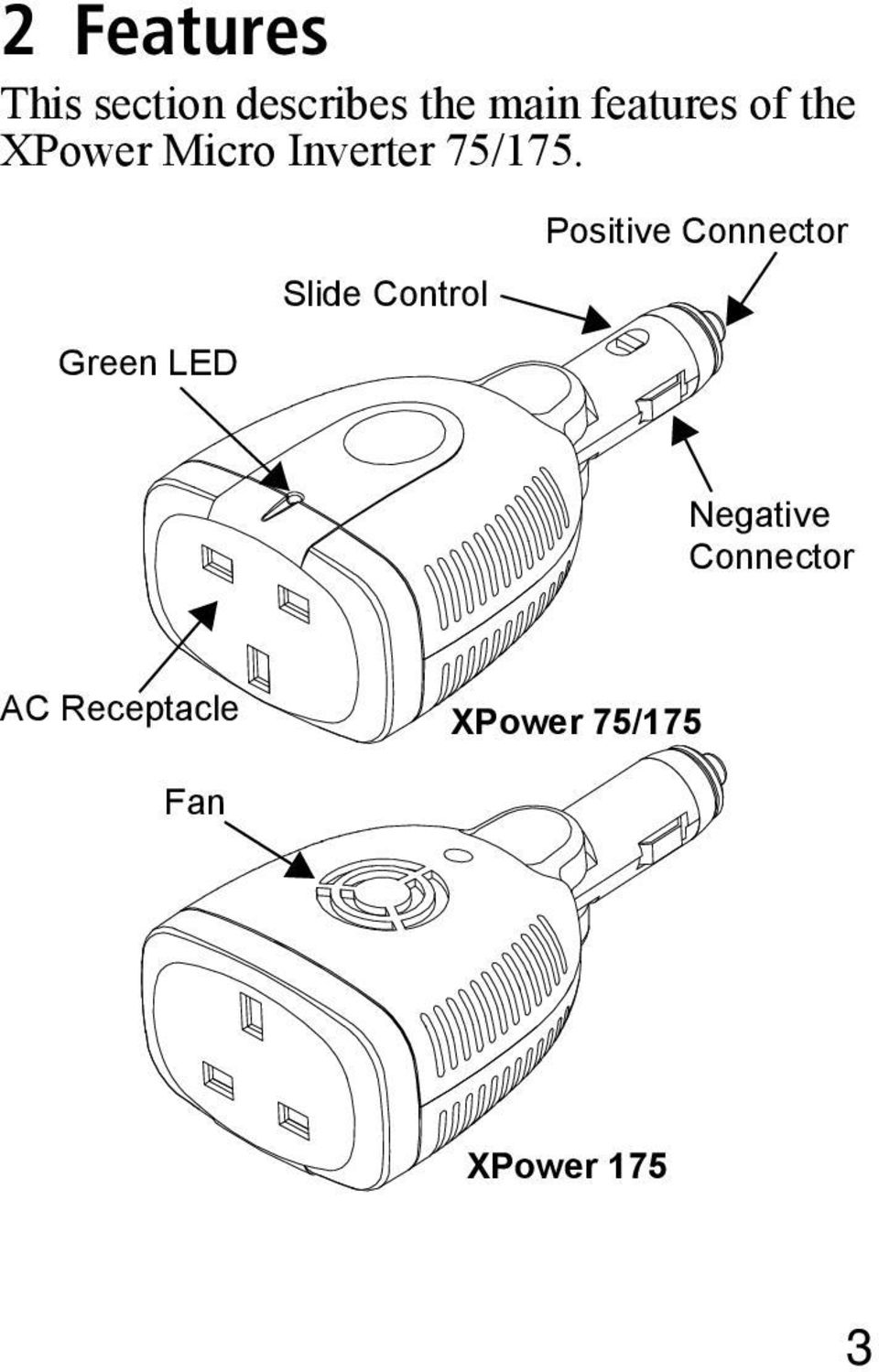 Green LED Slide Control Positive Connector