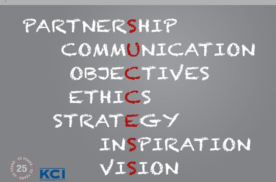 OBJECTIVES ETHICS