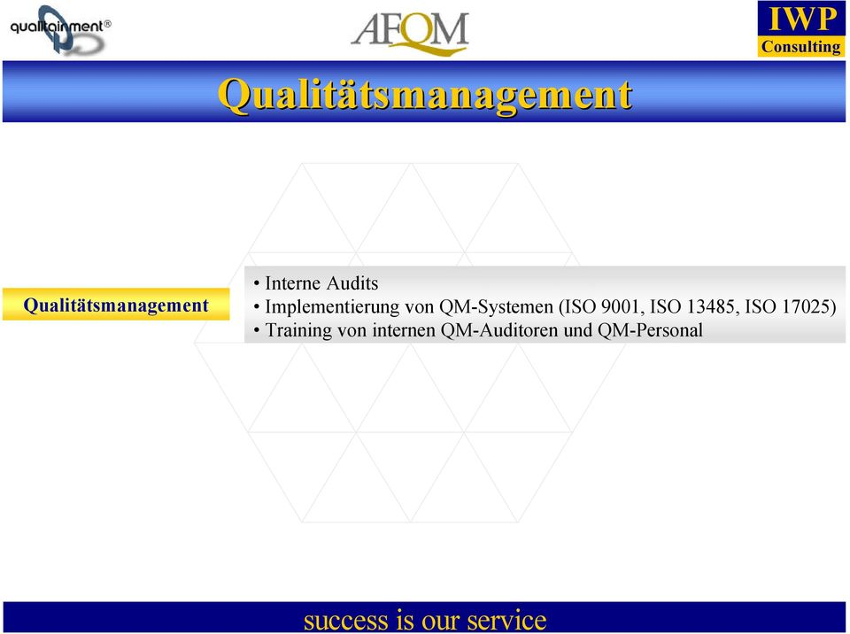 QM-Systemen (ISO 9001, ISO 13485, ISO