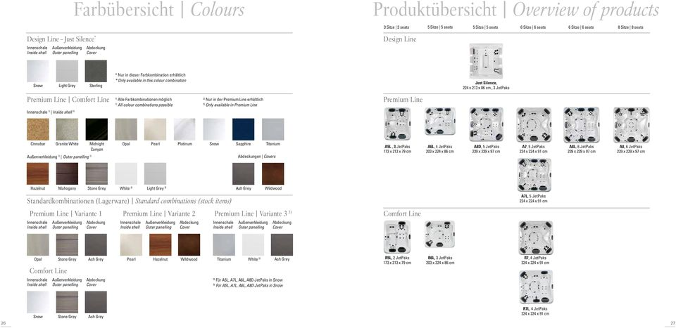 224 x 213 x 86 cm, 3 JetPaks Premium Line Comfort Line 1) Alle Farbkombinationen möglich 1) All colour combinations possible 2) Nur in der Premium Line erhältlich 2) Only available in Premium Line