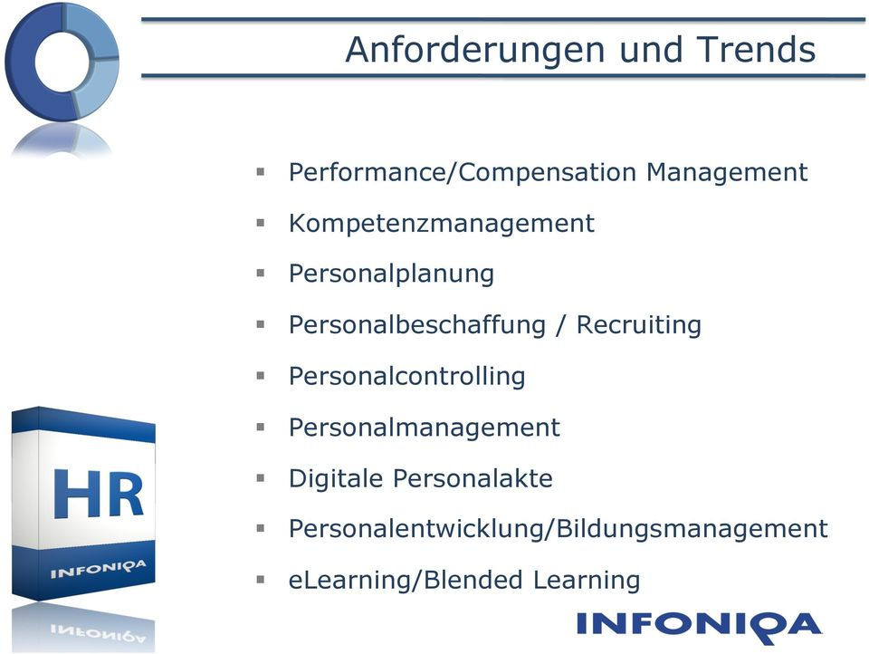Recruiting Personalcontrolling Personalmanagement Digitale