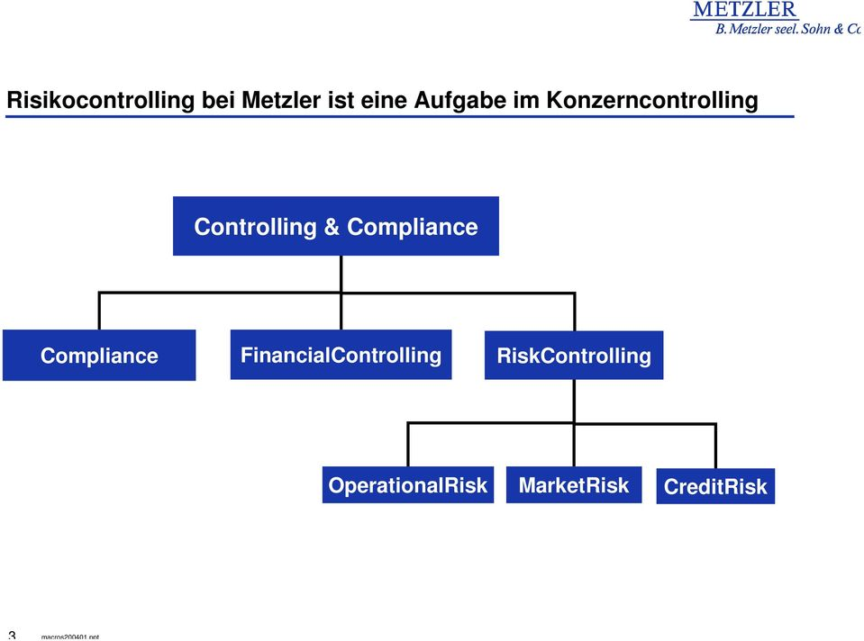 Compliance Compliance FinancialControlling
