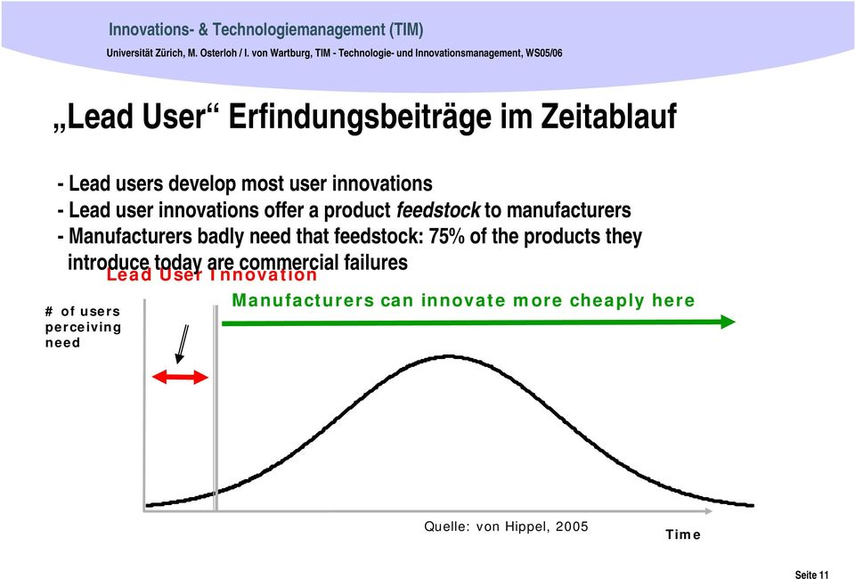 develop most user innovations - Lead user innovations offer a product feedstock to manufacturers - Manufacturers badly need