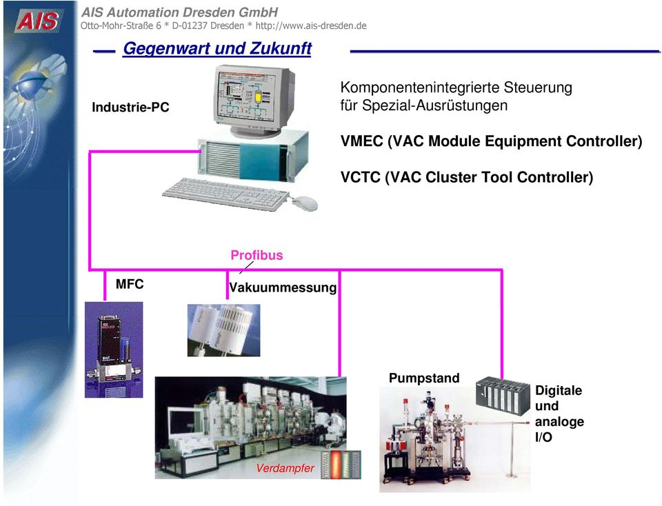 Equipment Controller) VCTC (VAC Cluster Tool Controller)