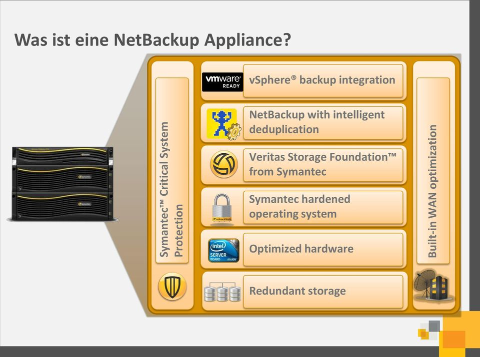vsphere backup integration NetBackup with intelligent deduplication