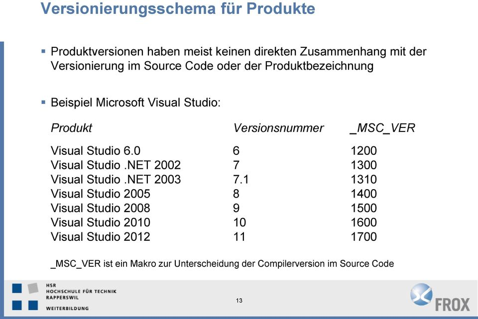0 6 1200 Visual Studio.NET 2002 7 1300 Visual Studio.NET 2003 7.