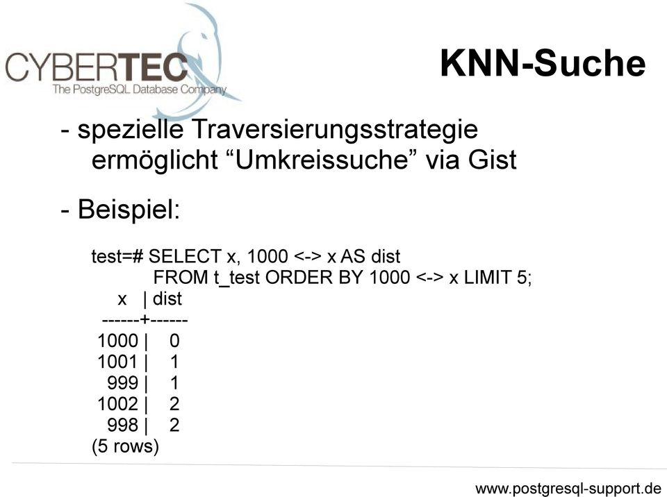 <-> x AS dist FROM t_test ORDER BY 1000 <-> x LIMIT 5; x