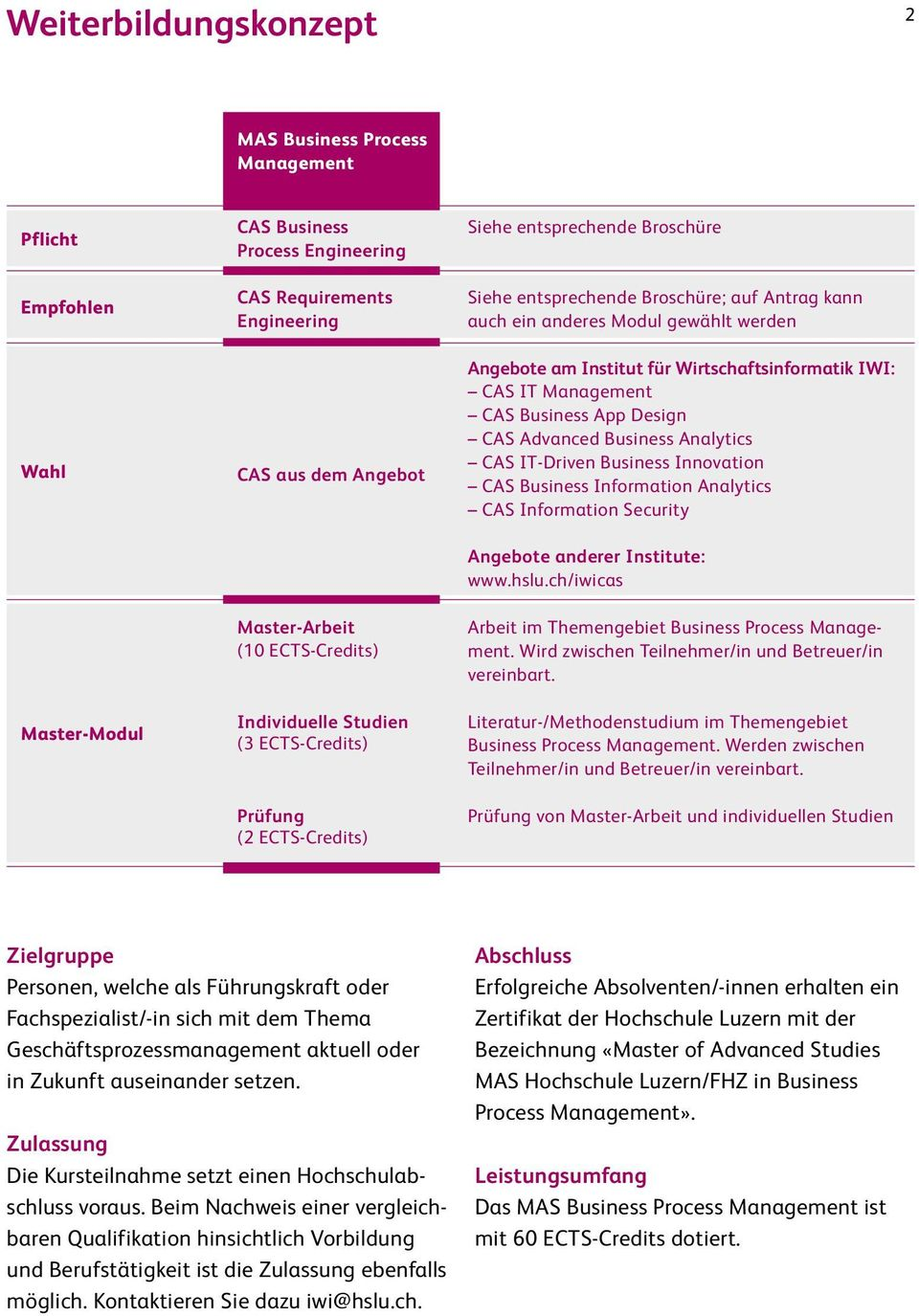 Angebote am Institut für Wirtschaftsinformatik IWI: CAS IT Management CAS Business App Design CAS Advanced Business Analytics CAS IT-Driven Business Innovation CAS Business Information Analytics CAS