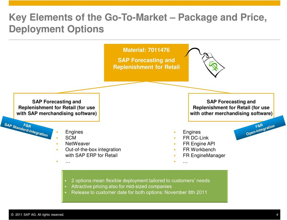 (for use with other merchandising software) Engines SCM NetWeaver Out-of-the-box integration with SAP ERP