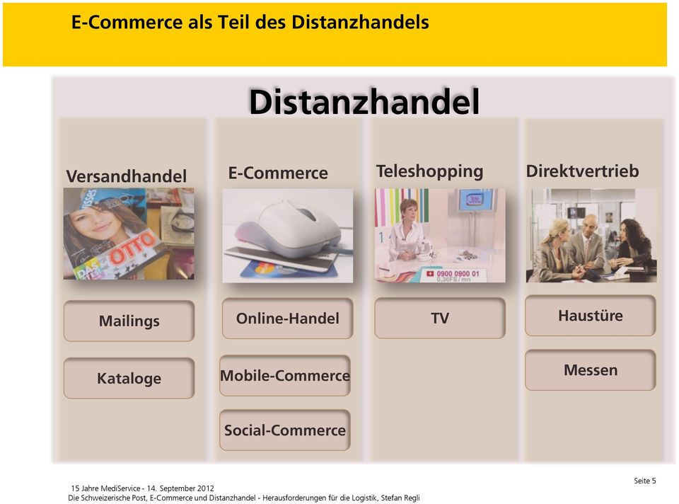Kataloge Mobile-Commerce Messen Social-Commerce Die Schweizerische Post,
