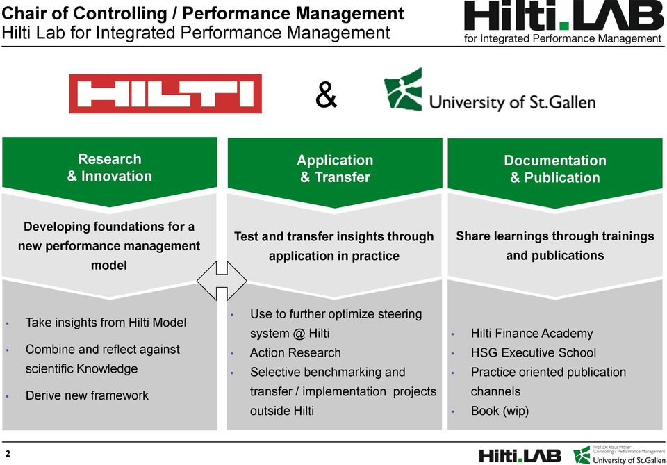 publications Take insights from Hilti Model Combine and reflect against scientific Knowledge Derive new framework Use to further optimize steering system @ Hilti Action
