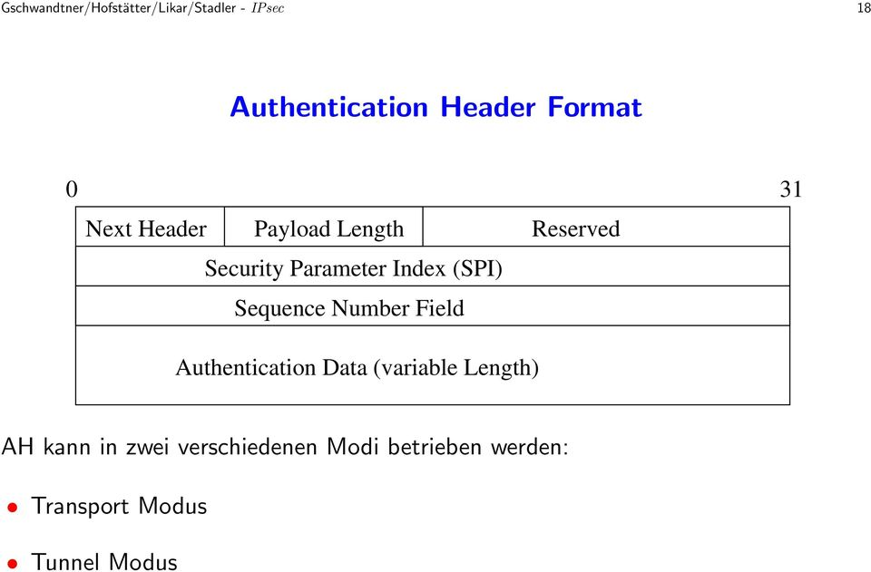 (SPI) Sequence Number Field Authentication Data (variable Length) 31 AH