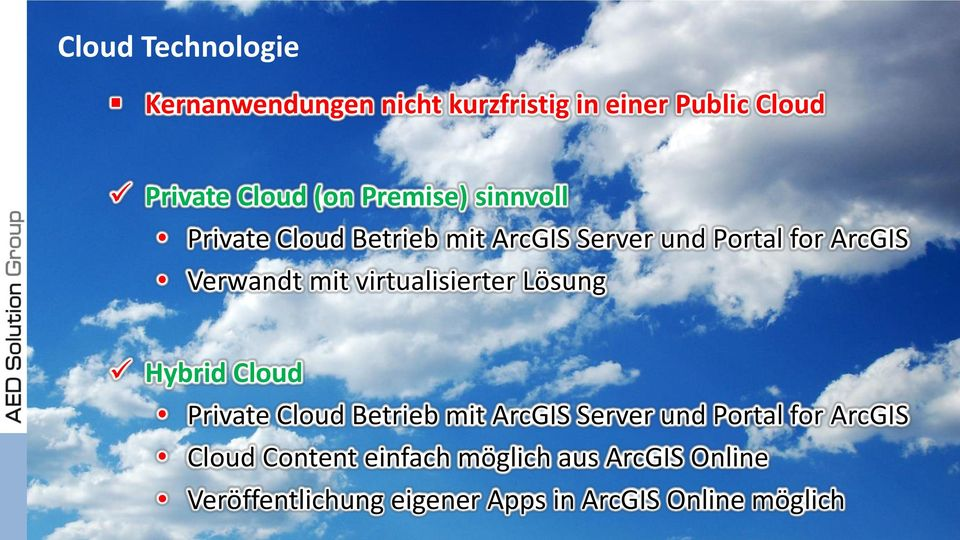Lösung Hybrid Cloud Private Cloud Betrieb mit ArcGIS Server und Portal for ArcGIS Cloud Content einfach
