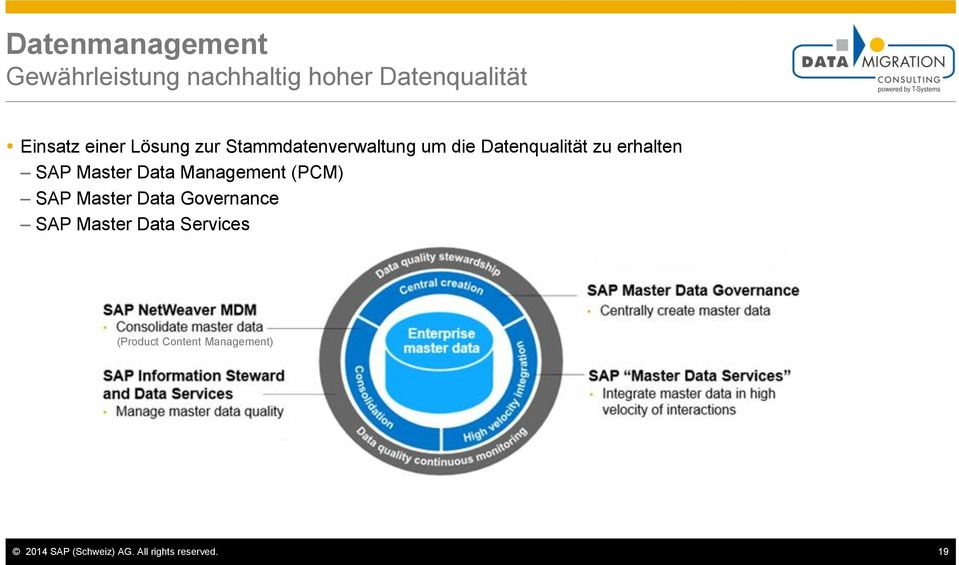Data Management (PCM) SAP Master Data Governance SAP Master Data Services