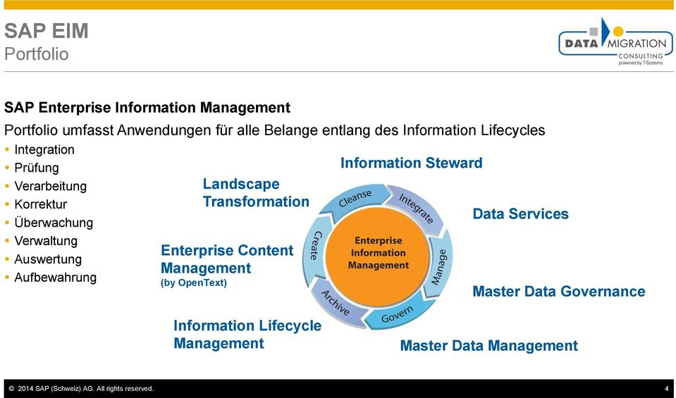 Aufbewahrung Landscape Transformation Enterprise Content Management (by OpenText) Information Steward Data