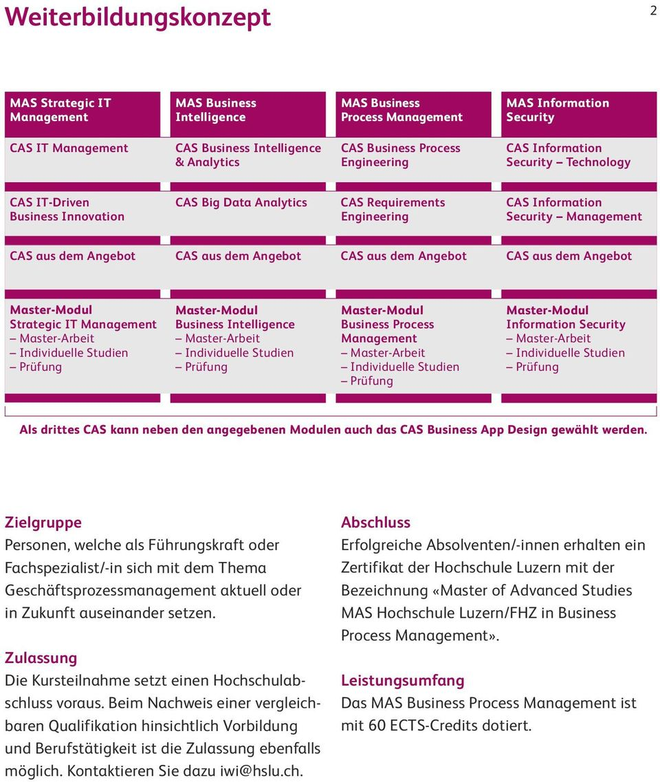 Angebot CAS aus dem Angebot CAS aus dem Angebot CAS aus dem Angebot Master-Modul Strategic IT Management Master-Arbeit Individuelle Studien Prüfung Master-Modul Business Intelligence Master-Arbeit