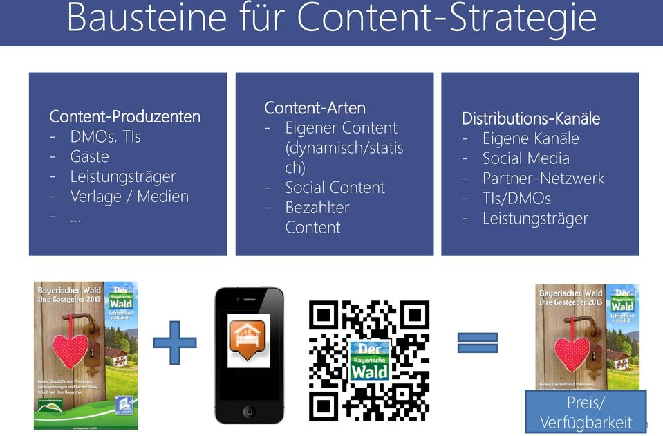 (dynamisch/statis ch) - Social Content - Bezahlter Content Distributions-Kanäle